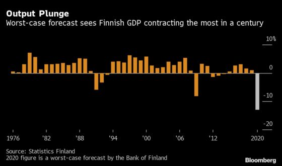 Finland's Furloughs May Extend to Third of Workers, Union Warns