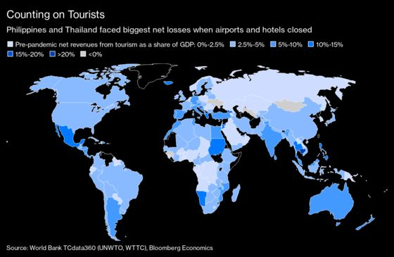 Philippines, Thailand, Mexico Win Most When Tourism Resumes