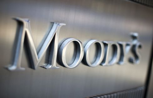 Moody's to Assess U.K.'s Aaa Rating Amid Slowing Economy