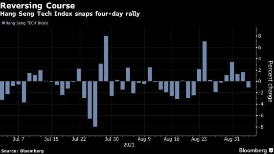 China Tech Stocks Drop as Alibaba's Donation Worries Investors