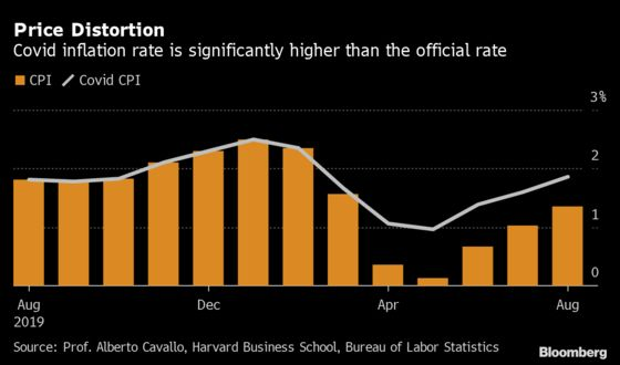 U.S. Cost of Living Is Higher Than Official Inflation Rate Shows