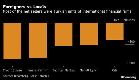Not Even a $35 Billion Turkey Stock Slump Can Deter Local Buyers