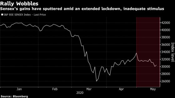 India Stocks Halt Three-Day Drop as Vaccine Report Lifts Asia