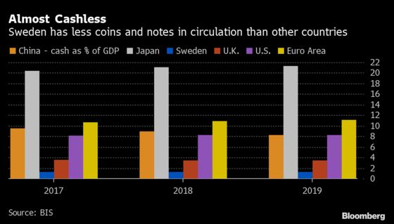 Risk of Cash Crunch Leads Sweden to Expand Handling of Banknotes