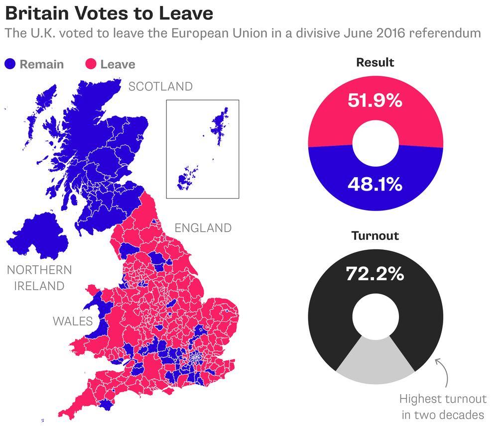 International reactions to the 2016 United Kingdom European Union membership referendum