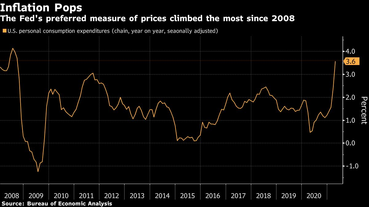 <p>Former Fed Vice Chair Kohn Worries Inflation Risks Are Rising thumbnail