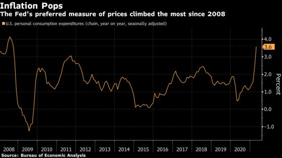 Fed's Taper Talk Is Pre-Emptive Strike Against Inflation Fears