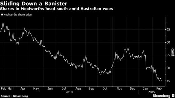 Woolworths CEO Moir Under Pressure as Australian Dream Fades