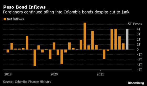 Colombia Plans Green Bond Debut to Pave Way for More Local Sales
