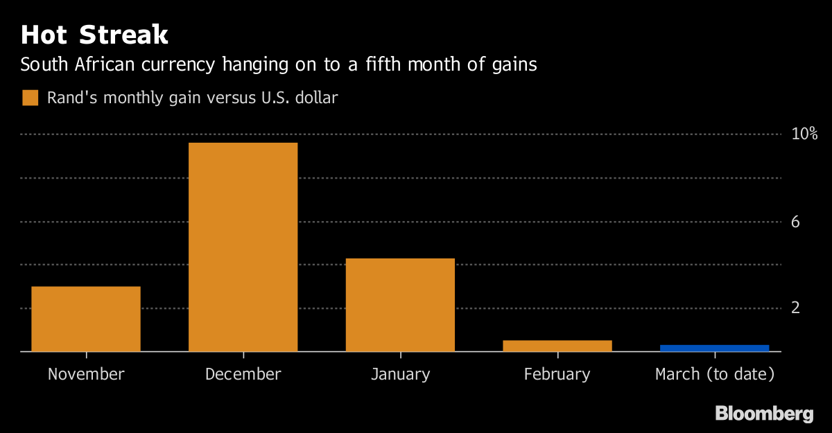 Sarb cuts interest rate