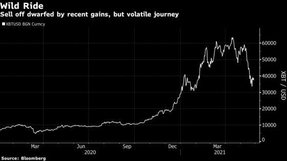 Kuroda Joins Chorus of Central Bankers Casting Doubt on Bitcoin