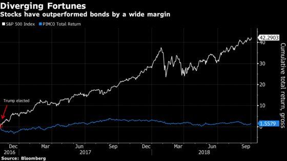 Republican Voters Bet on Stocks After Trump's Win. DemocratsDidn't