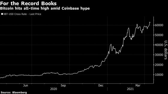 Coinbase Floats All Crypto Boats With Wall Street on Notice
