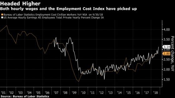 A Kink in the Phillips Curve? Wall Street Economists Are Divided