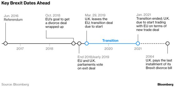 The 6 Thorny Issues Complicating the Brexit Process