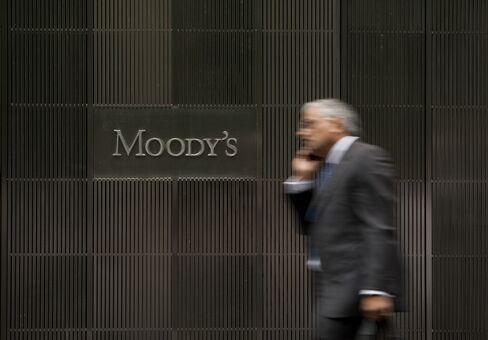 Credit Rating Companies Favoring Firms