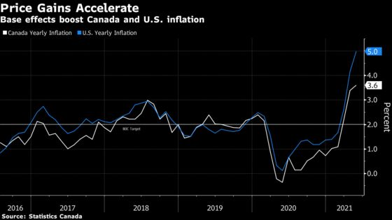 Inflation Jumps to 3.6% in Canada, Its Highest Since 2011