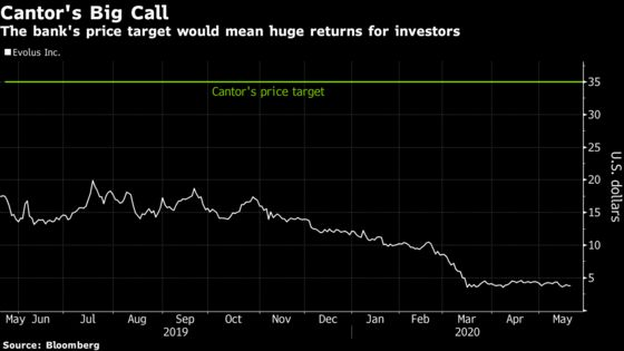 Analysts Pitch Up to 1,000% Returns in Biotech Beyond Covid-19