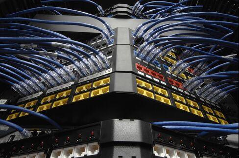 Corporate Computing Demand
