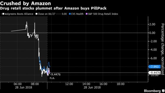 Amazon Makes $1 Billion Splash in Health Care, Buying PillPack