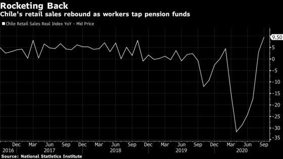 Chile Senate Backs Pinera's One-Time Pension Withdrawal Bill