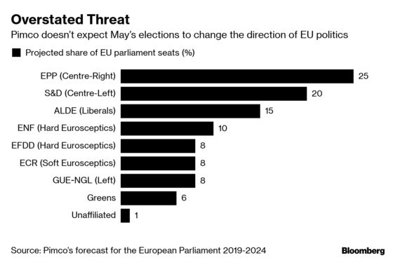 Brussels Edition: Another Election?