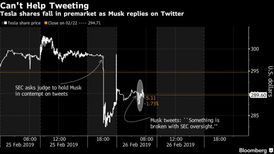 Musk Lays Into SEC With More Tweets After U.S. Contempt Claim