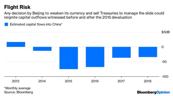Why Treasuries Can't Be a Weapon in the Trade War