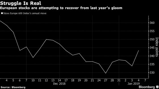 Europe Stocks Erase Optimistic Start as Defensive Sectors Drop