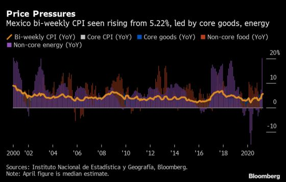 ECB Debates How to Get Back to the Future After Virus: Eco Week