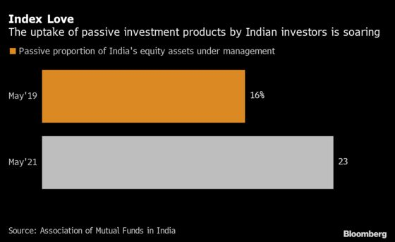 The Race to Become the Vanguard of India's Stock Market Is On