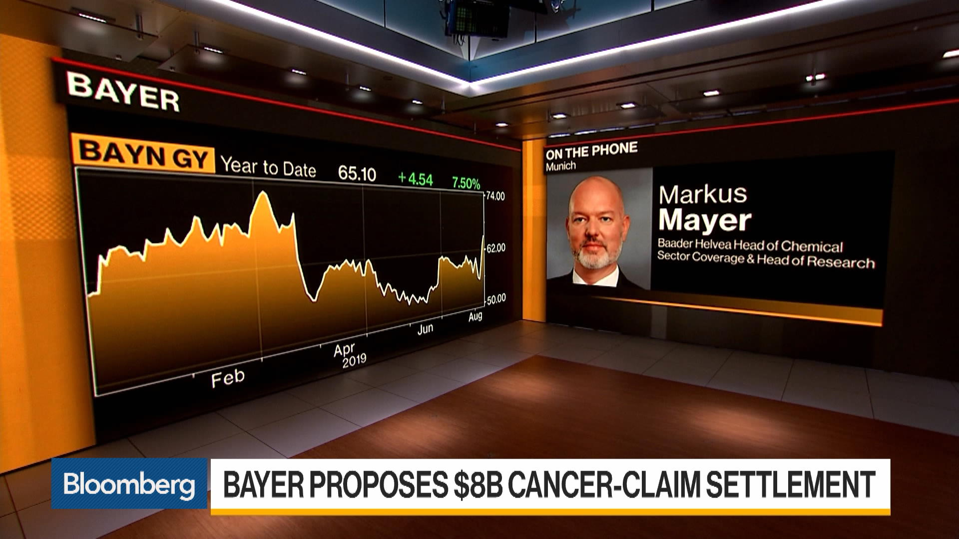 BAYN:Xetra Stock Quote - Bayer AG - Bloomberg Markets