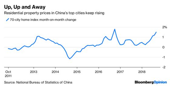 China's Rental Surge Is a Gordian Knot