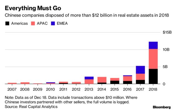 China Still Has a Treasure Chest of Overseas Real Estate to Sell