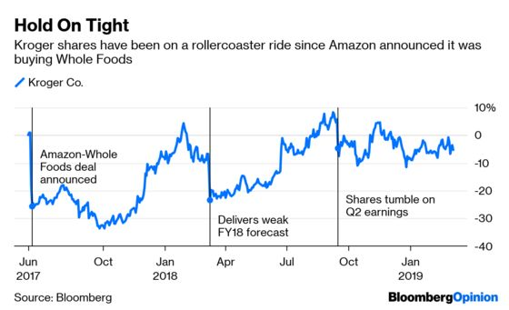 Kroger Stumbles as Amazon's Grocery AmbitionsGrow
