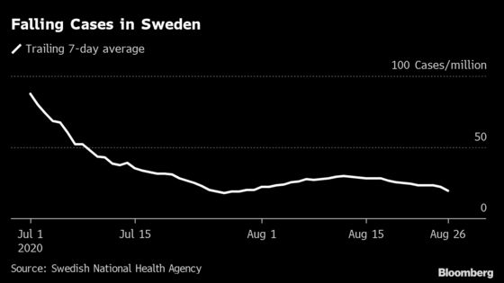 Sweden Proposes Raising Limit on Some Public Gatherings to 500
