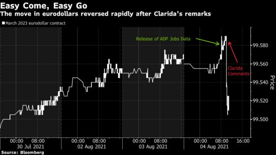 Money Markets Cement Bets on Early 2023 Hike After Clarida
