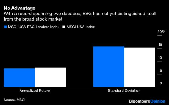 BlackRock Wagers on ESG. Now It Needs the Bet to Pay Off.