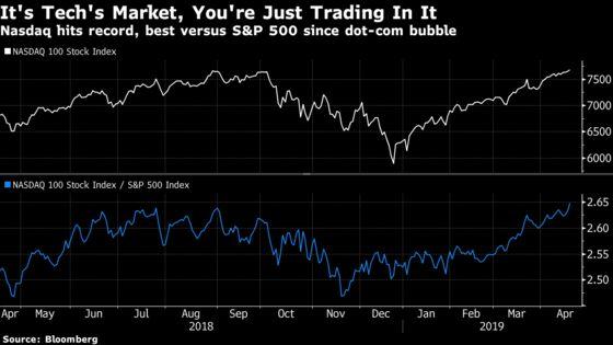 Investors Get Greedy asNasdaq 100 Hits a Record