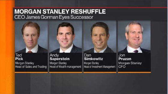 Morgan Stanley CEO Shakes Up Leadership With Eyes on a Successor