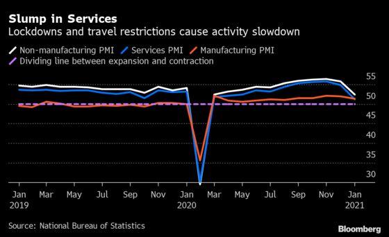 Virus Controls Put Damper on China's Holidays, Economic Recovery