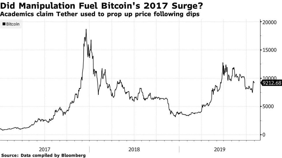 vindem articole pentru bitcoin bitcoin daily
