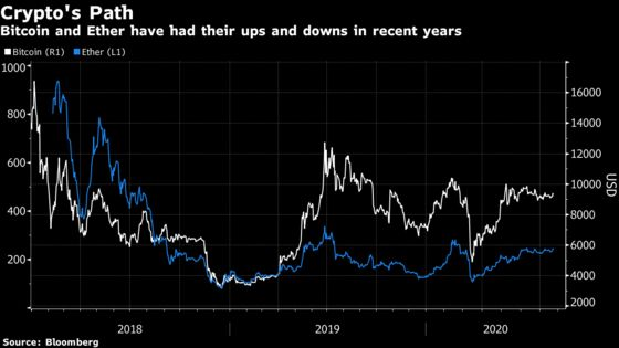 China-Backed Crypto Guru Wants to Unify World's Blockchains