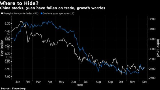 Chinese Stocks Fall With Yuan After Data Show Economy Is Slowing