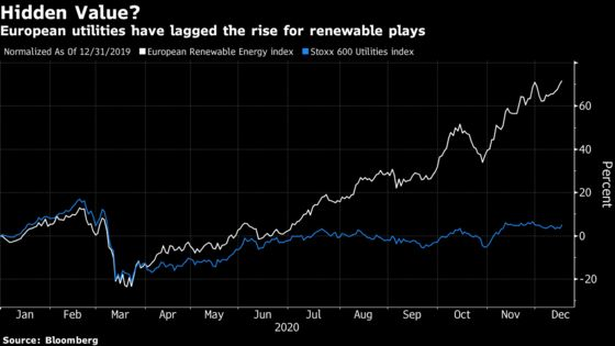 Green Boom's Hottest 2021 Trade May Turn Out to Be Utilities