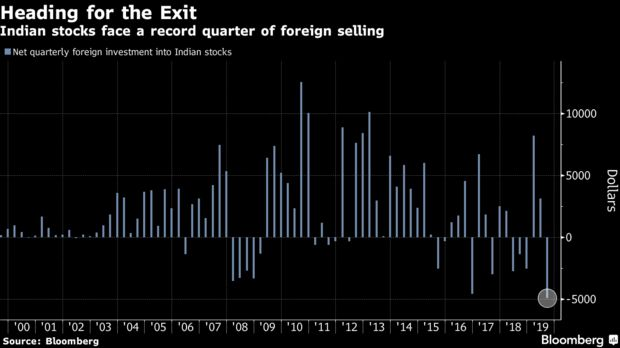 Indian stocks face a record quarter of foreign selling