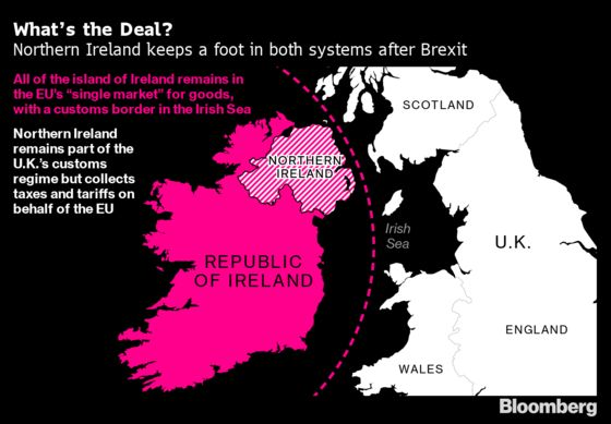At a Glance: What Johnson's Brexit Will Do for the Irish Border