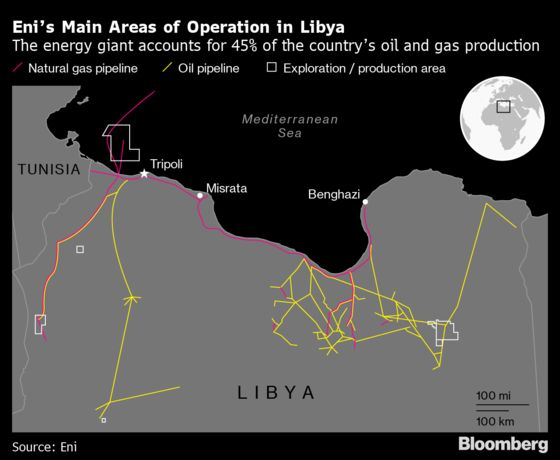 How an Oil Giant Tries to Thrive in Chaos