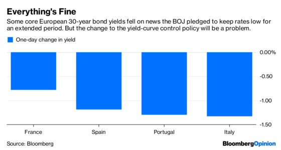 European Bonds Need to Wake Up and Smell the Sake