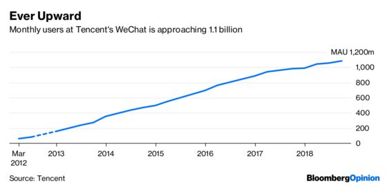 Tencent's WeChat Giant Is Still Quick on Its Feet